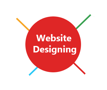 Top Web Designing Company In Lucknow Laser Web Maker